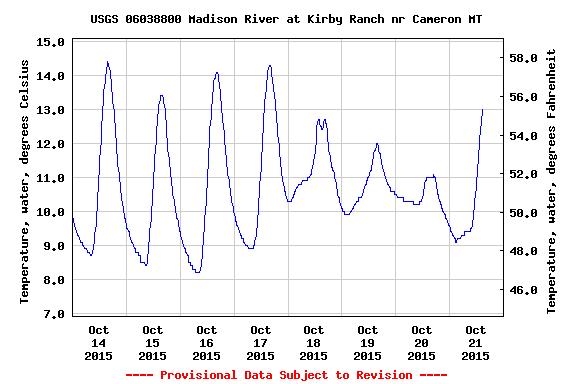 USGS.06038800.01.00010..20151014.20151021..0.